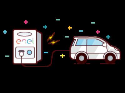 Mobilità Sostenibile E-GO ALD - Veicolo E-GO + Enel Box Station